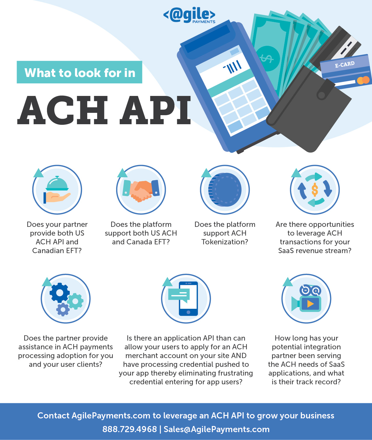 How an ACH API Can Help Grow Your Platform (2019 Guide